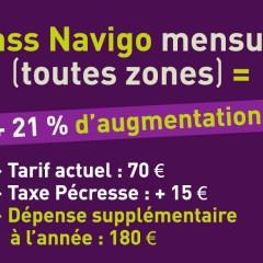 Pass Navigo : NON à la hausse !